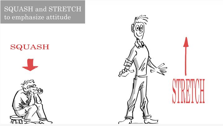 5种增加动画技能的好方法