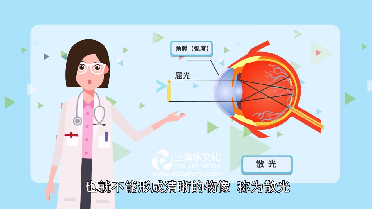 当今3D医学动画有什么优点呢?
